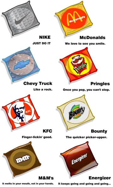 brand_name_condoms.jpg